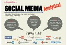 Analyzing Your Analytics / Tips to help you understand your stats and analyze how to grow your content and social efforts. / by New Media Expo