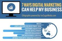 Digital Marketing / A selection of various channels of digital marketing used in the promotion of a business or brand