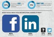 Savvy Social Media / by Stevens & Tate