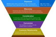 Business & Marketing / by Carlos Sanz