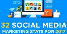 Social Media Infographics / A compilation of useful Infographics about Social Media Marketing including Facebook, Instagram, SnapChat, Twitter, Pinterest, YouTube, LinkedIn, XING and others