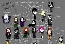 Gothic Arten
