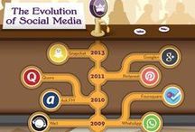 Social Media Marketing / Infographics and digital media about #socialmedia Also follow #Twitter #Linkedin #Youtube #Facebook #Pinterest #GooglePlus #socialmediamonitoring #Yelp Boards / by the Web Chef