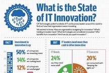 Innovation & Creativity / Innovation, creativity, new product development tips, techniques, infographics