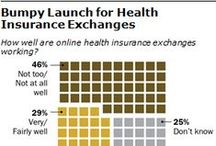 Health Care Reform / Facts, fiction related to Health Care Reform, health care insurance, Affordable Care Act, Obamacare