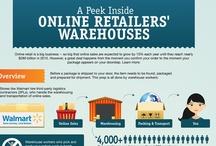 Retailing - Logistics & SCM