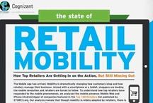 Retailing - IT