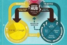 Infographics / Interesting social trends / by Sheridan Tatsuno