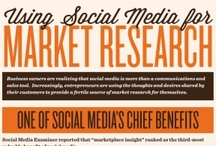 Marketing Research / by the Web Chef