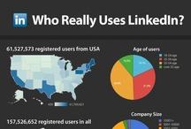 Linkedin Marketing. Linkedin Markkinointi. / Linkedin for business? How to use Linkedin? MIten hyödynnät Linkedinniä? Linkedin yrityskäytössä? Another marketing channel? How to increase engagement with LInkedin? / by Sami @QUUVIDEO