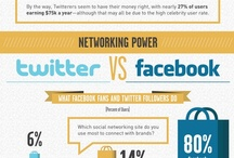 Social Media / by ShopinCedarHill