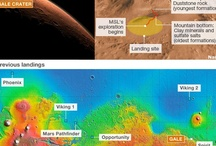 Mars Science Lab (MSL) Mission to Mars - Landing August 6, 2012 (GMT) / Mars Science Lab (MSL) 2-year mission to explore the Martian geology for the evidence of past or present  microbiological life forms / by Cygnus Jim