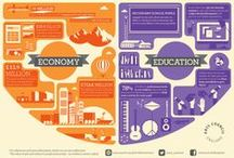 Creativity   Infographics / Arts and creativity make the difference
