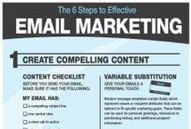 E-mailing / Transactionnal and mass e-mailing, webmails