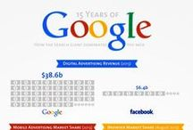 Google / Google+ / It's all about Google: long tail, algorithms...