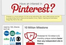 Pinterest / How to use and perform Pinterest?