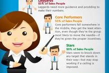 CRM / Optimizing your customer relationship