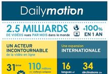 Video / All about Dailymotion, Youtube, Vimeo...