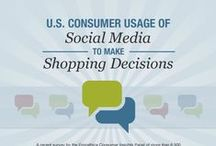 Purchase decisions / What influences purchase decisions?