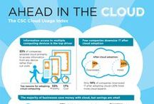 Cloud Computing / Save datas in the cloud!