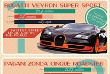 Auto / Expensive and sport cars