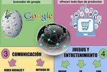 INFOGRAFÍAS ALUMNOS TIC 1415 / Infografías realizadas en google dibujo por los alumnos de la asignatura TIC de bachillerato
