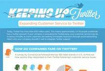 Twitter Marketing / by Debbie Stokes
