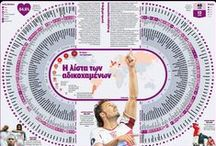 """My print infographics / A small sample of the print stuff I did from 2007 to 2011 for sports newspaper """"Exedra"""" / by Konstantinos Antonopoulos"""
