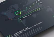 Dashboard - Analytics, Statistics, Data Viz