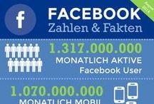 Alles zum Thema Facebook / Wichtige Infos´s über Facebook