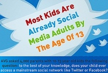 Children, Teens and Technology - Families and Social Media Use / How children, teens and parents are using social media and digital technologies. Stats, facts and insights on kids and social media.