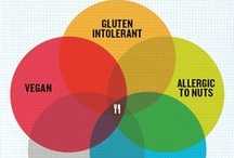 Allergy-Friendly Recipes / A wide range of selections based on allergy type.