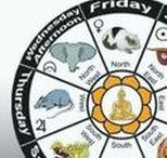 Astrology- Αστρολογία