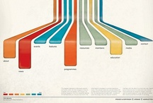 Infographics / by Lena Griffa
