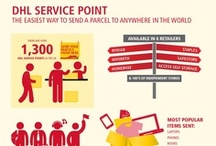 DHL Service Point  / Discover the easiest way to send your parcels from over 1,200 locations in the UK to anywhere in the world. http://www.dhlservicepoint.co.uk