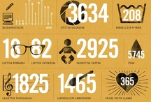 Infographics / by Rusty C. Cook