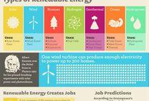 Renewable Energy /  Renewable Energy & Sustainability