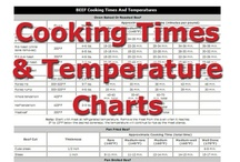 Cooking Charts - Times and Conversions / Cooking Times and Conversion Charts for your kitchen
