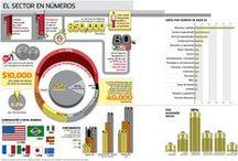 Infografías / by Entrepreneur México