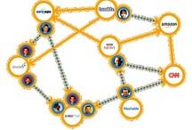 Social Media Backlinks / Social Media Backlinks