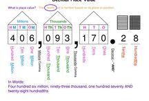 4th Grade: Mathematics / by Jennifer D'Amato-Figueroa