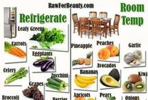 Food facts & info