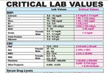 Nursing: Labs/Data Values. / by Tabitha Richmond