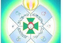 Original Templars  Guardian Alliance & The Emerald Covenant