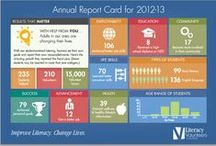 Annual Report Nontraditional