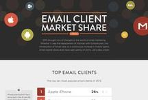 email / anything to do with email marketing, design and statistics