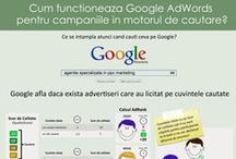 Infografic - Google AdWords