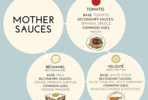 """Recipes """"Dips,Dressings,Sauces & Spreads"""" / Drizzle, dip, scoop, and spread"""