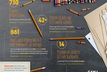 Web / Infographics