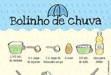 RECIPES - RECEITAS